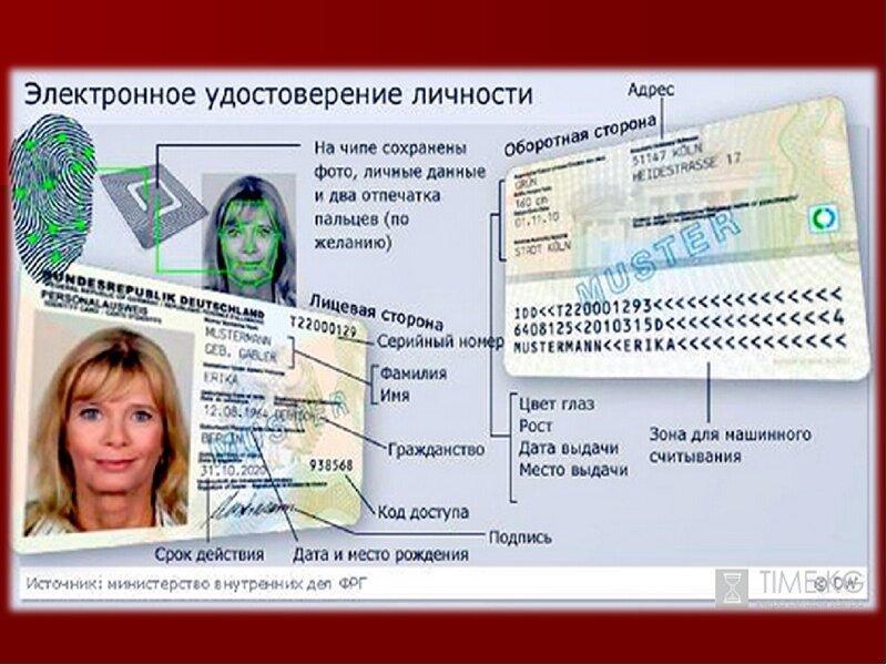 """Презентация и статья на тему """"История развития паспорта"""""""