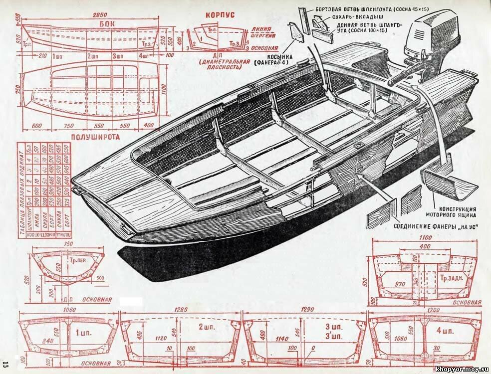 блочного коридорного лодка своими руками из фанеры чертежи фото для детей махачкале