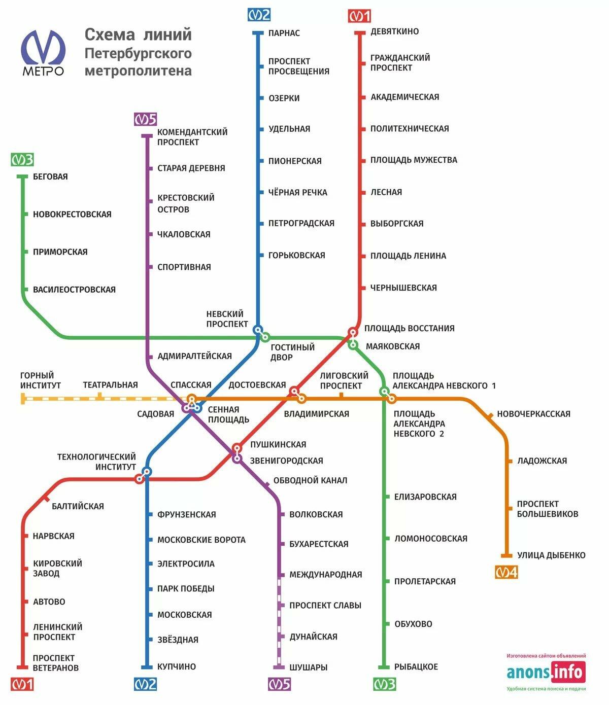 метро спб картинка схема