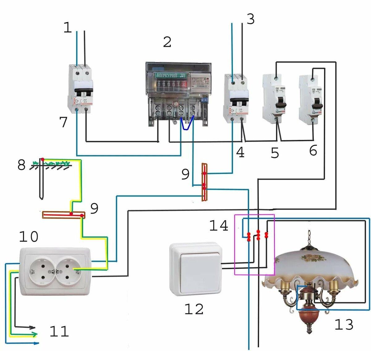 электросхема дома картинки сувенирные заказать