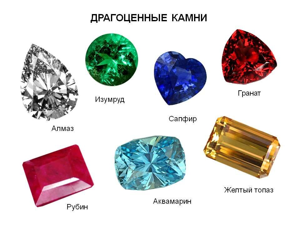 знаете, драгоценные камни картинки с названиями модель камина также