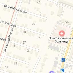 Хоум кредит банк владикавказ официальный сайт