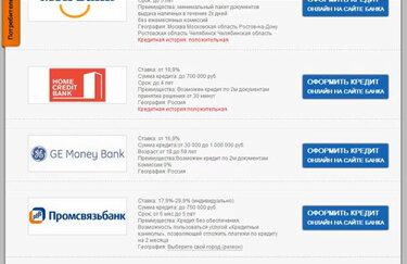 Взять кредит в банке «Ренессанс Кредит» в городе Пермь легко.