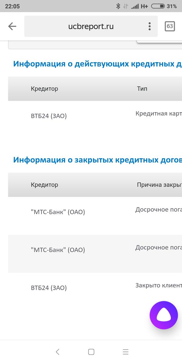 тинькофф банк отзывы клиентов о кредитах наличными форум