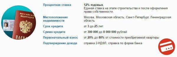 Кредитная карта санкт-петербург банк заявка онлайн