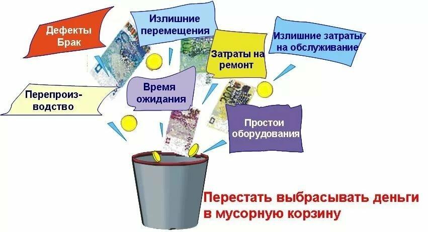 экономное производство в картинках менеджер поможет