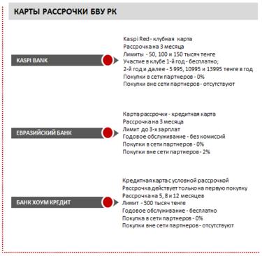 осб онлайн бизнес банк