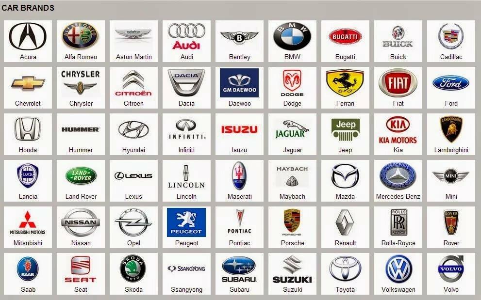 Картинки значков автомобилей с названиями фото