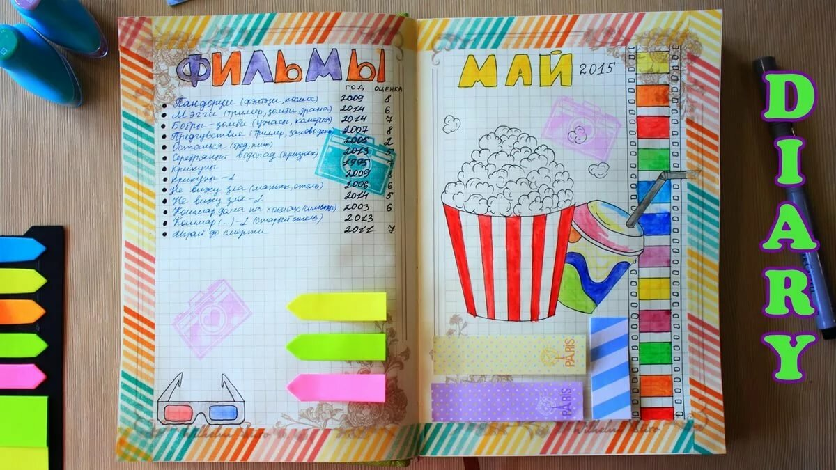 ученые что должно быть в личном дневнике картинки если все можете