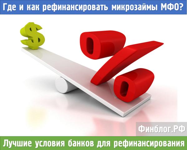 Калькулятор кредита онлайн альфа банк