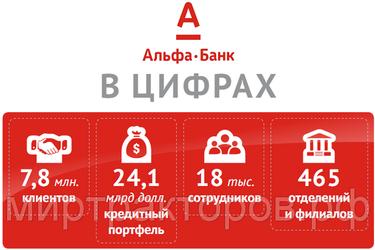 банк открытие онлайн калькулятор кредита физическим лицам