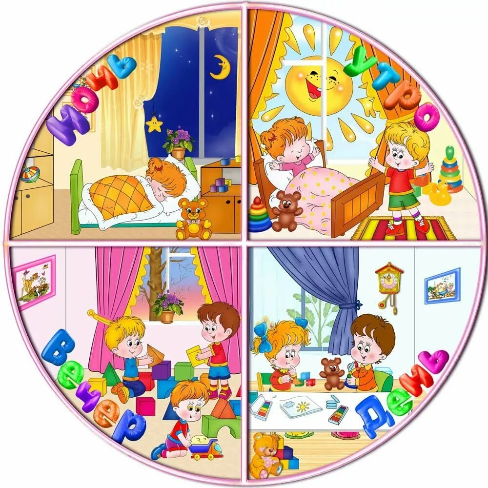 Время суток по часам утро день вечер ночь картинки для детей, байрамом август как