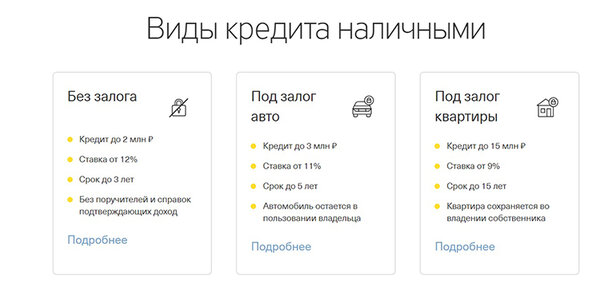 сбербанк онлайн кредит онлайн заявка на кредит наличными по паспорту