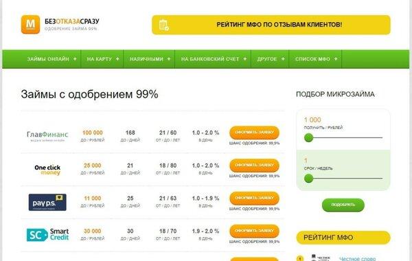 Восточный банк кредит наличными отзывы клиентов 2020