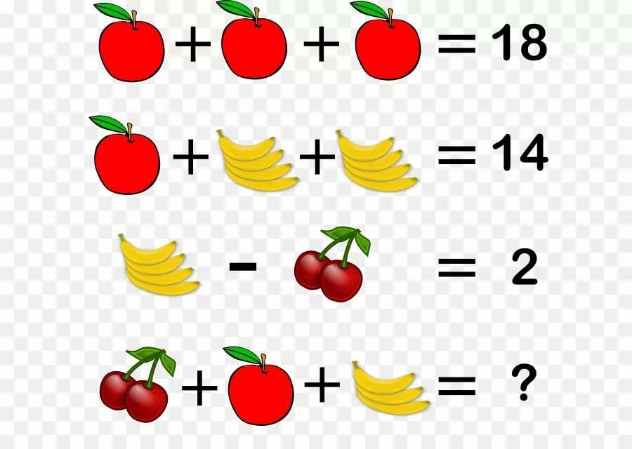 Задачка с фруктами в картинках