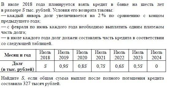 15 числа планируется взять кредит на 12 месяцев
