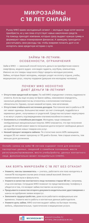 Ипотечный кредит в банках москвы на сегодня
