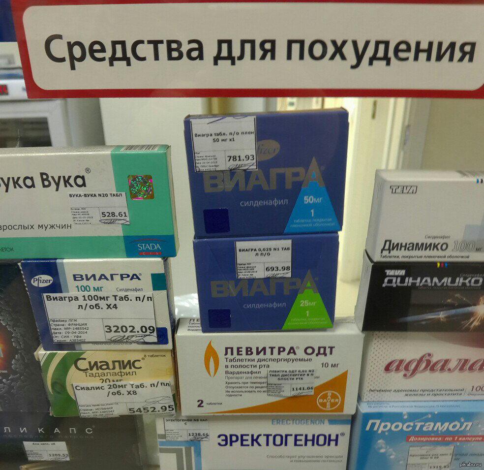 какие таблетки помогут для похудения