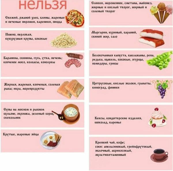Диета при жировом гепатозе панкреатите