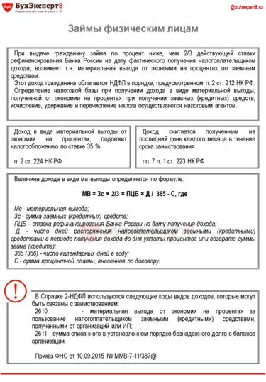 процентная ставка по займу ниже ставки рефинансирования займы срочно без проверки кредитной истории круглосуточно bez-otkaza-srazu.ru