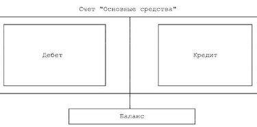 получить 1000 рублей на карту бесплатно за регистрацию