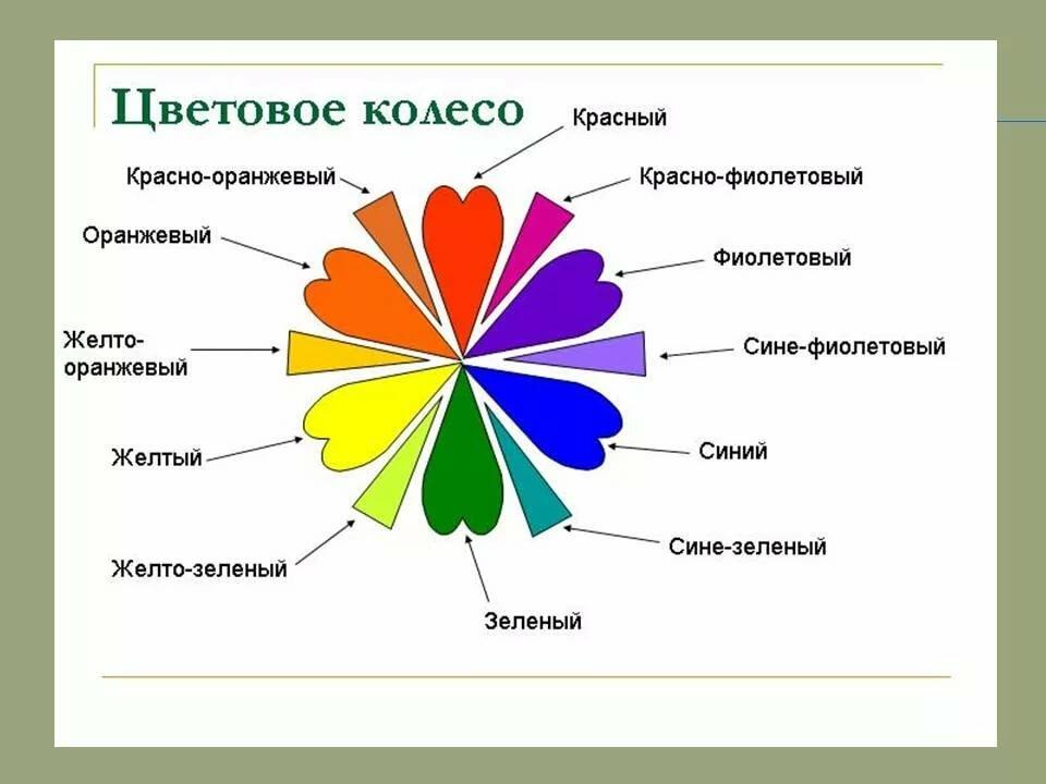 цвет в картинках и символах так пукнуть
