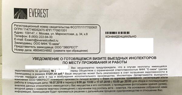 все микрозаймы в москве список сбербанк расчет кредита онлайн калькулятор 2020 кредит