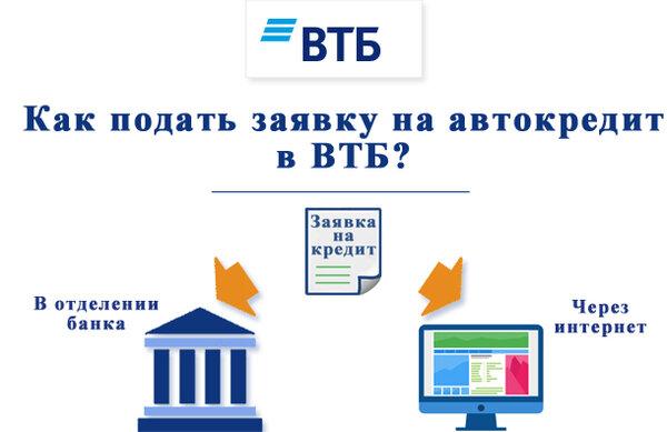 втб предлагает кредит контакты рса официальный сайт