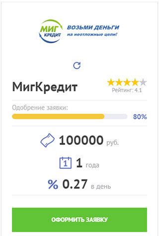 Миг кредит москва адреса