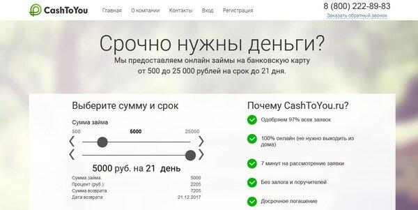 кредит наличными в беларусбанке