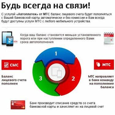 кредит европа банк челябинск адреса телефоны