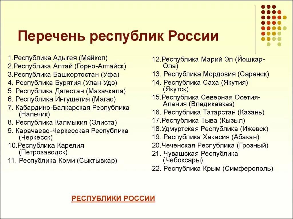 Республики в россии сколько