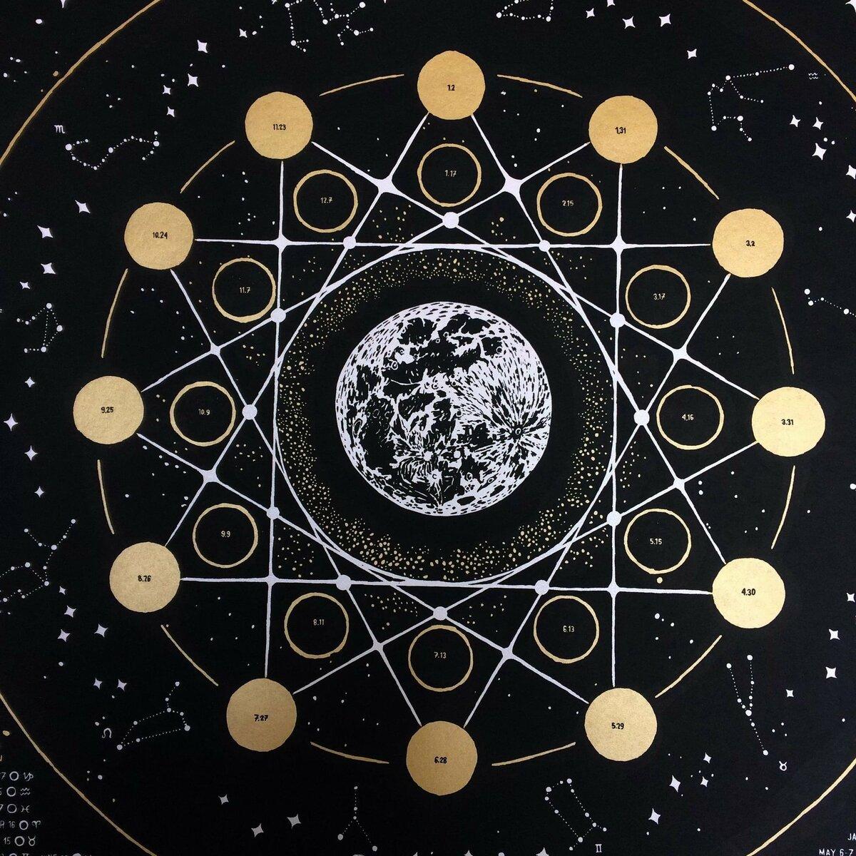 Лунные календари картинки