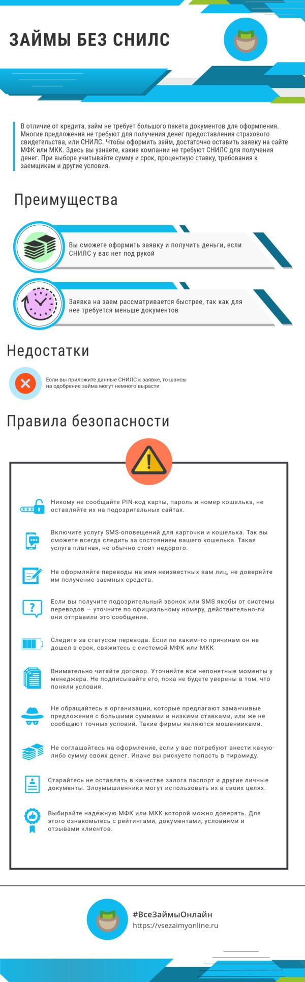 Где взять кредит без отказа без справок и поручителей в москве
