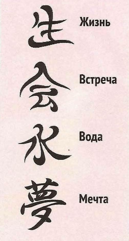 картинки китайских знаков и их обозначения своих