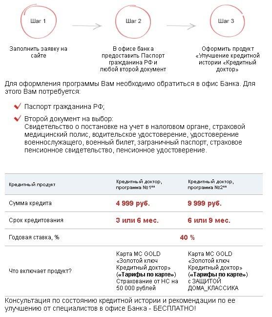 Взять кредит вичуге кредиты онлайн в нижнекамске