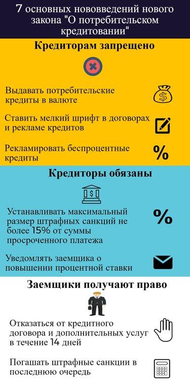 353 закон о потребительском кредите