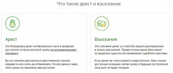 райффайзенбанк отделения в москве адреса на карте метро
