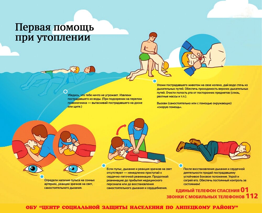 Картинки первая помощь на воде
