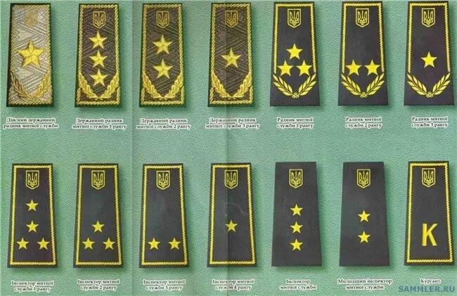 Звания в таможенной службе россии