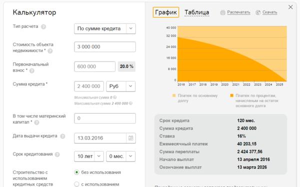 вуз банк рассчитать кредит онлайн калькулятор расчет кредита на покупку жилья