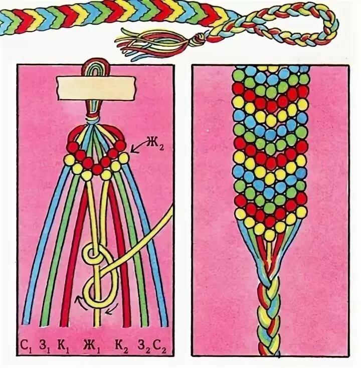 Плетение фенечек из мулине картинки схемы