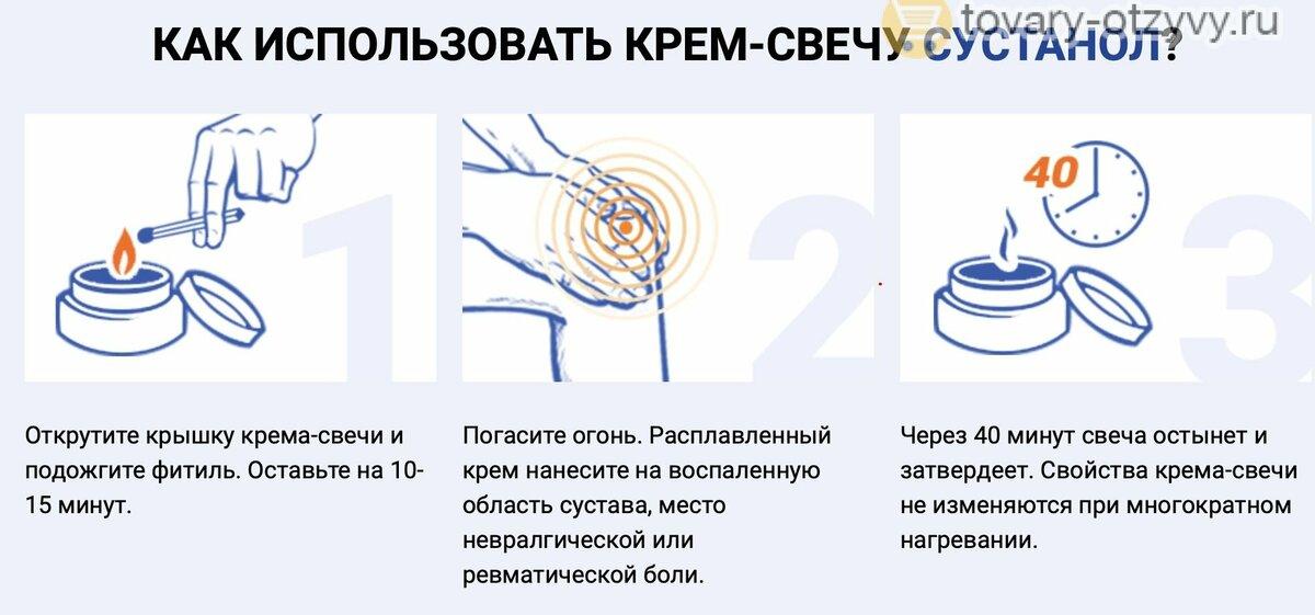 Sustanol - крем-свеча для суставов в Сергеевке