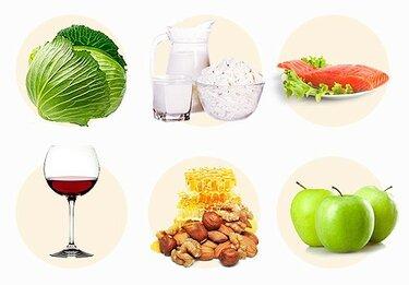 Диета для увеличения объема груди диета и похудение на krasgmu. Net.
