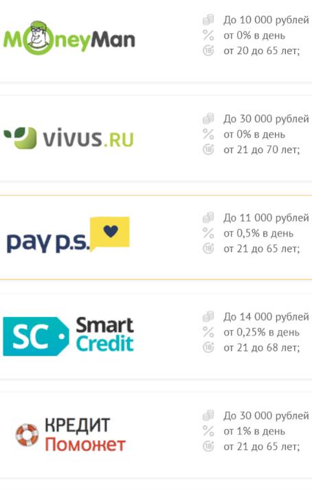 займы с 18 лет на карту сбербанка срочно инновационные банковские продукты для малого бизнеса
