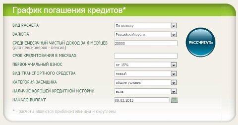 Взять кредит в красноярске с плохой кредитной историей и просрочками
