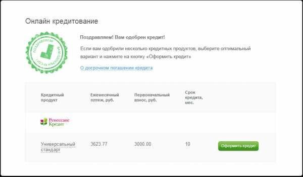Как взять кредит в сбербанке иностранному гражданину онлайн кредиты в краснодаре лица