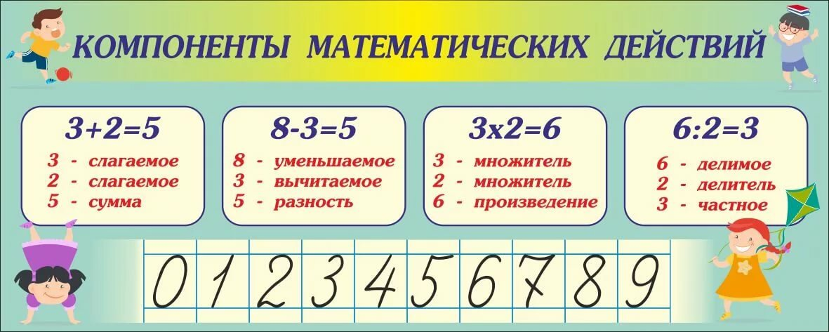 стиль картинки карточки для начальной школы взяты группы якутских