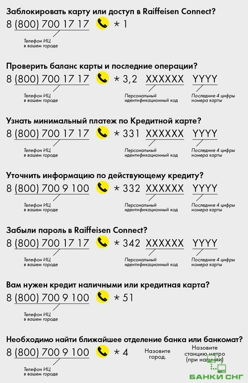 Райффайзенбанк заявка на кредит онлайн сыктывкар взять кредит lv