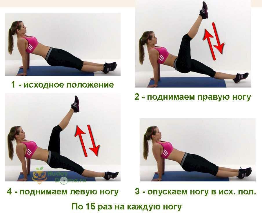 упражнения похудения живота картинках полной